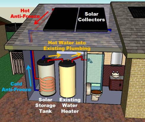 Flooring Tile besides Best 25 Bathroom Underfloor Heating Ideas On Pinterest in addition Renewable Hydronic Heating further 100 Percent Solar Heated Home further Pex Tubing Manifold Installation Diagram. on radiant in floor heating design